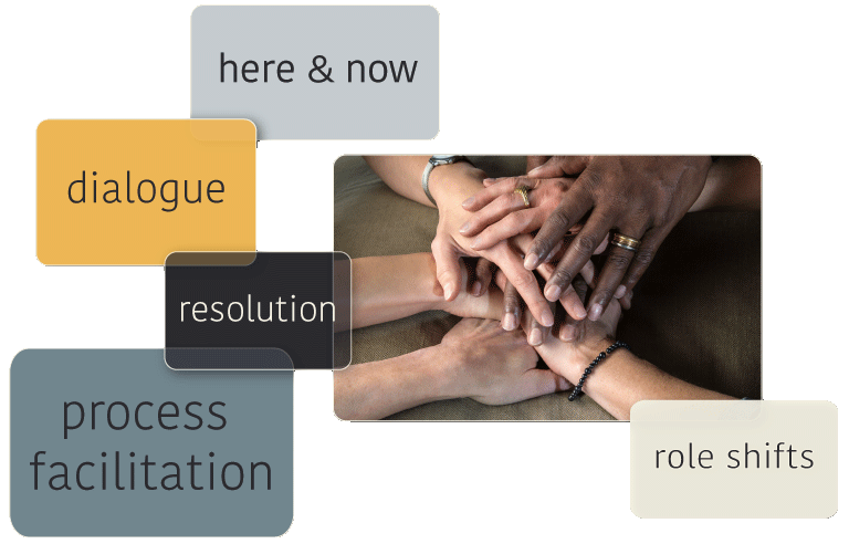 Rolle-Green Facilitation – Coaching – Therapy